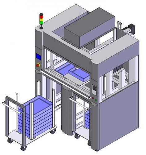 Magazinierer ProMoLine Automation GmbH